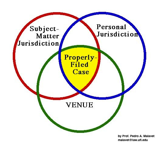 federal jurisdiction This week we take a look at one of the two primary jurisdictional means by which  a case may be brought in federal court – id est federal.